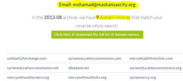 M Albadawi has 9 domain names affiliated with email